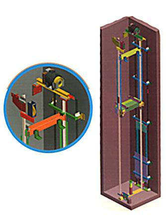 Електро-въжени асансьори