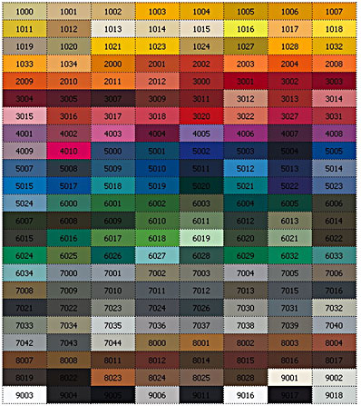 Цветова палитра по RAL
